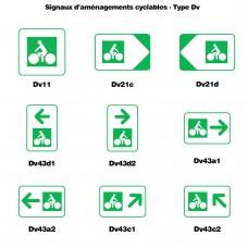 Panneaux des aménagements cyclables