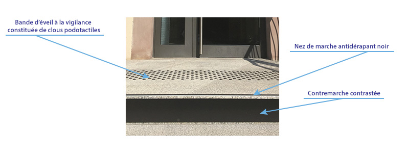 les différents éléments qui permettent une mise aux normes handicap d'un escalier ou de marches.
